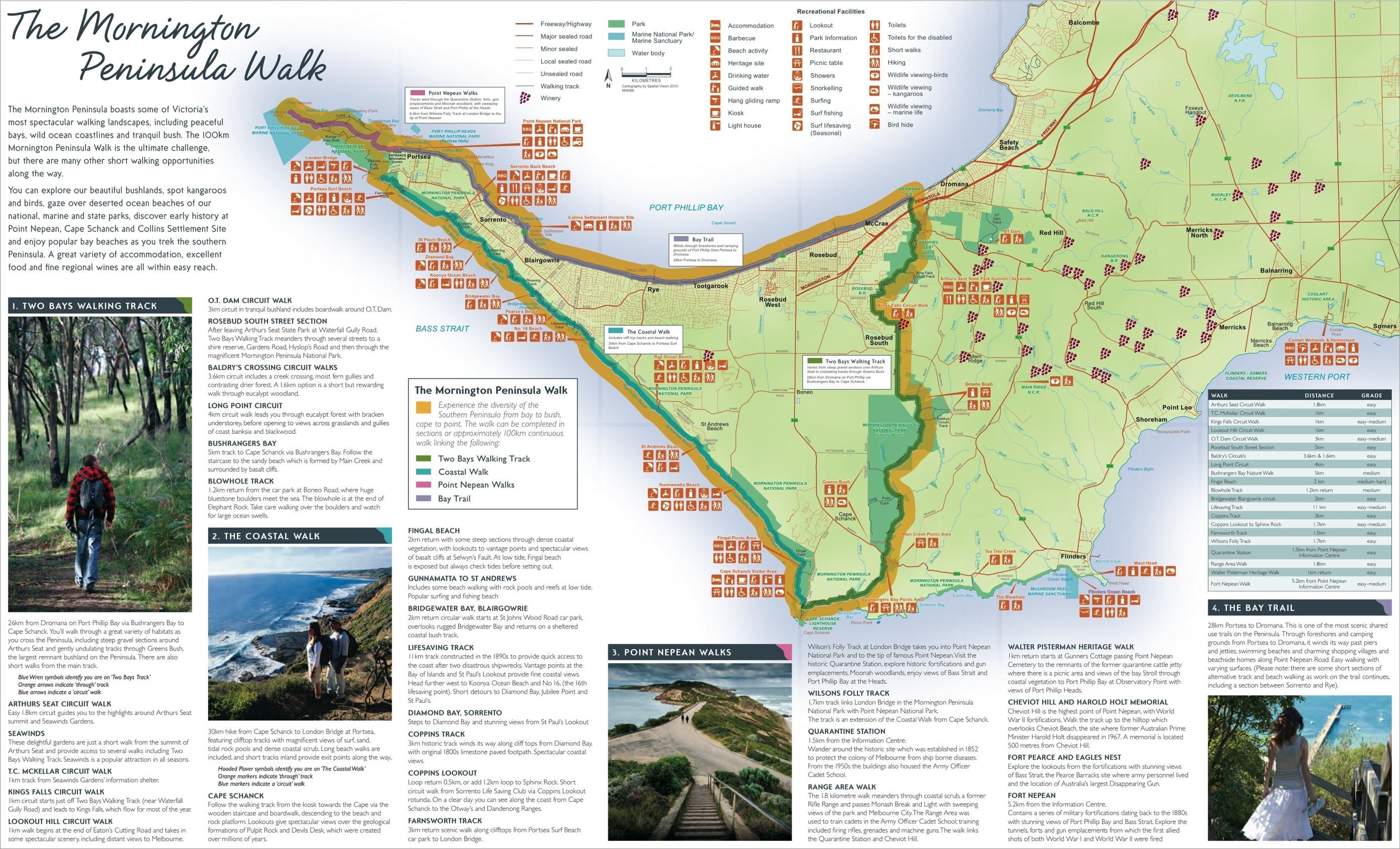 Mornington Peninsula Walking Trails